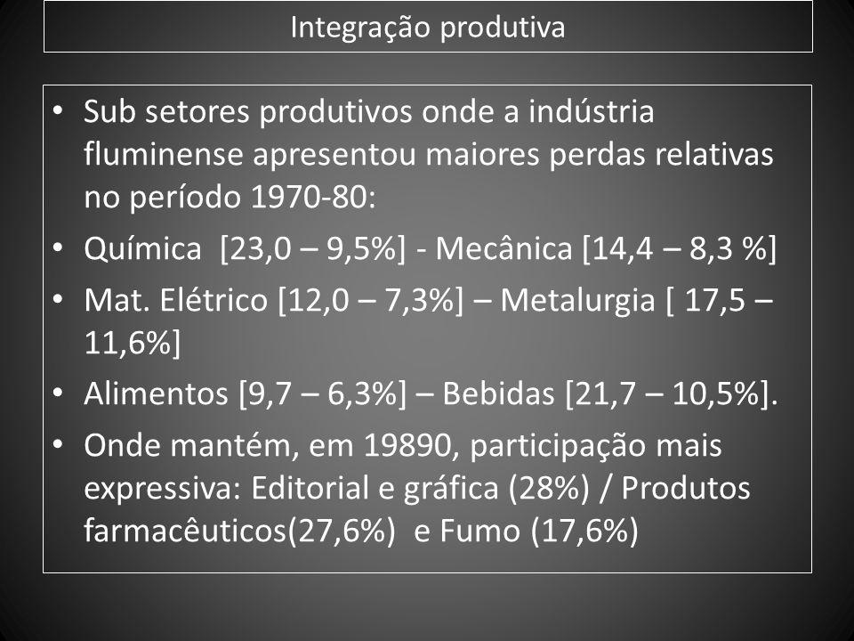 Química [23,0 – 9,5%] - Mecânica [14,4 – 8,3 %]